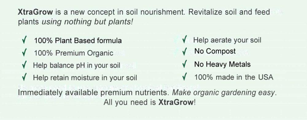Premium Organic Plant Based Fertilizer Check List